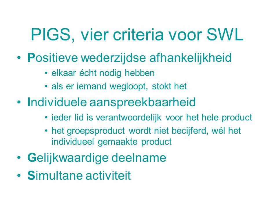 PIGS, vier criteria voor SWL