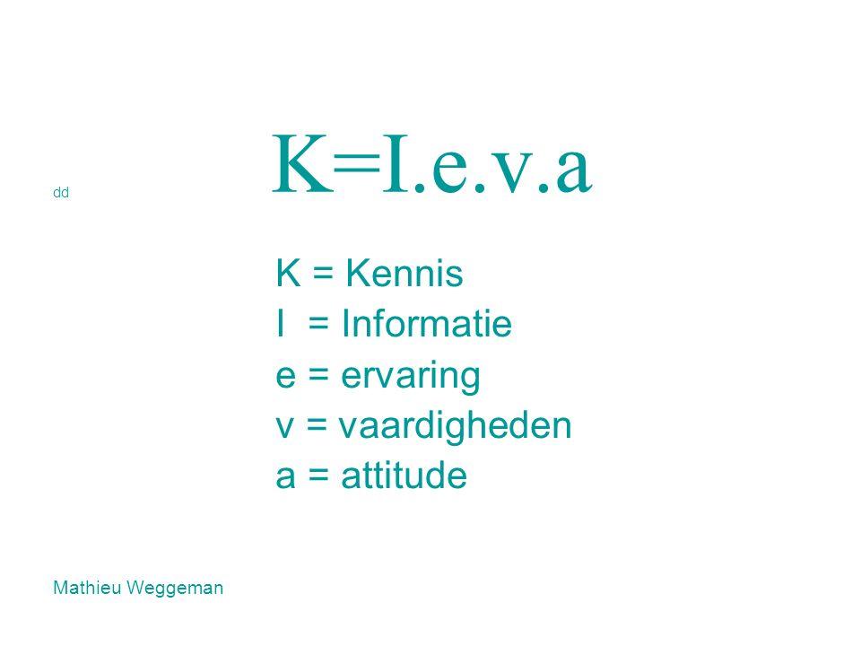 K=I.e.v.a K = Kennis I = Informatie e = ervaring v = vaardigheden