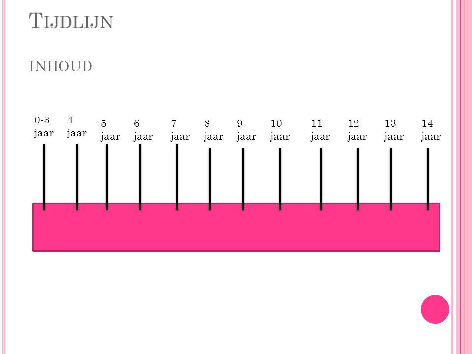Tijdlijn inhoud 0-3 jaar 4 jaar 5 jaar 6 jaar 7 jaar 8 jaar 9 jaar