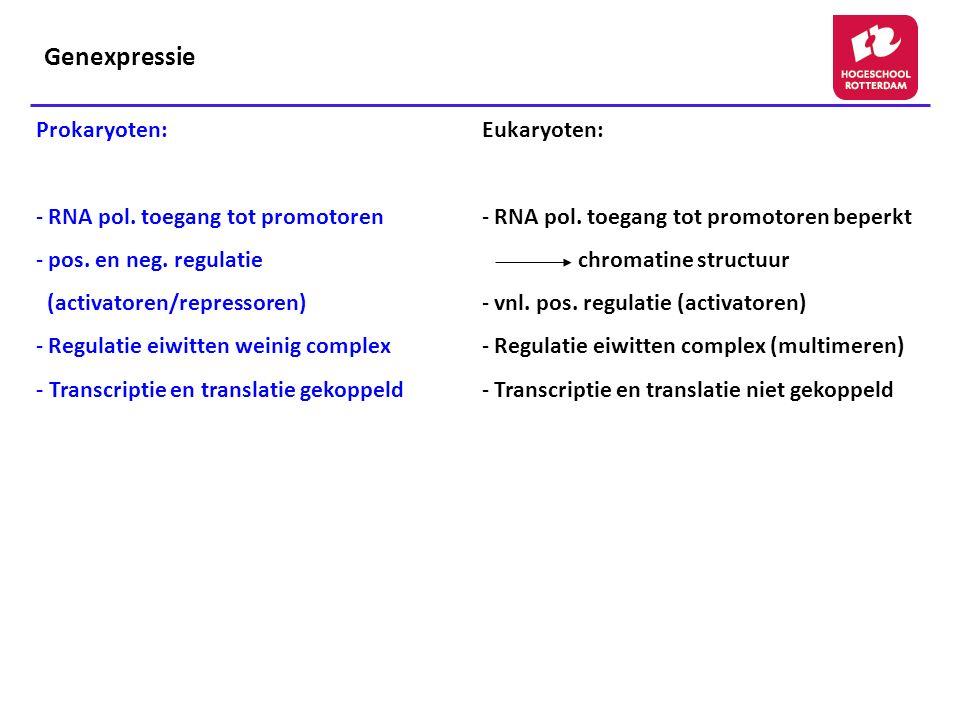 Genexpressie Prokaryoten: RNA pol. toegang tot promotoren