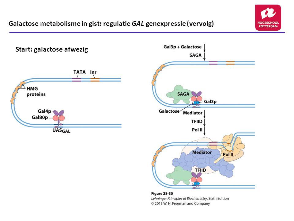 Galactose metabolisme in gist: regulatie GAL genexpressie (vervolg)