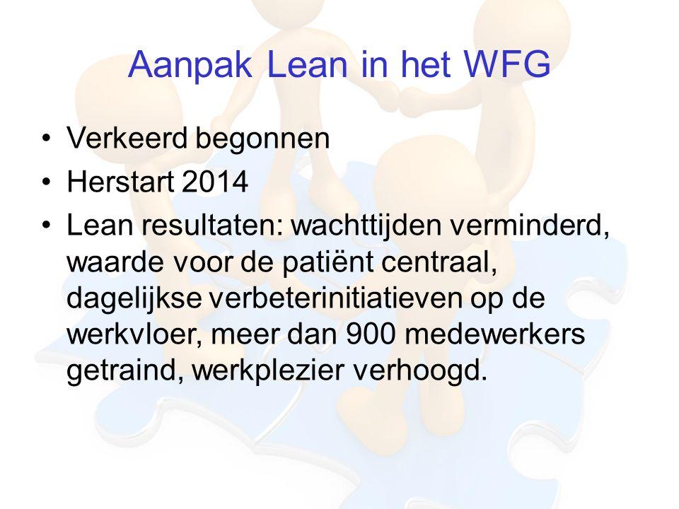 Aanpak Lean in het WFG Verkeerd begonnen Herstart 2014