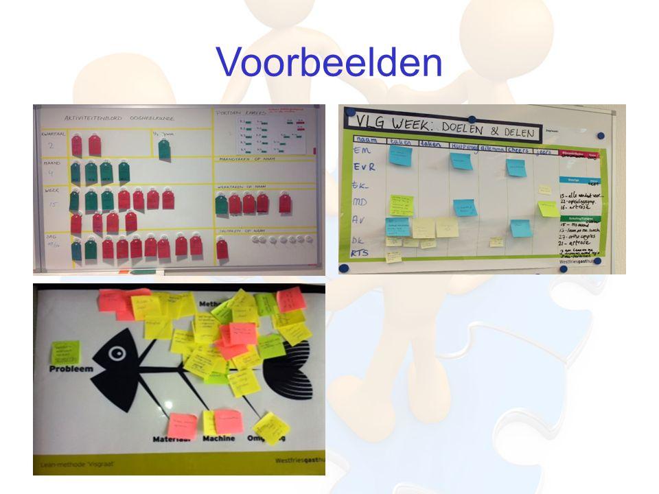 Voorbeelden Vertellen dat je ook gebruik kunt maken (na overleg leidinggevenden) van de focusdagen.