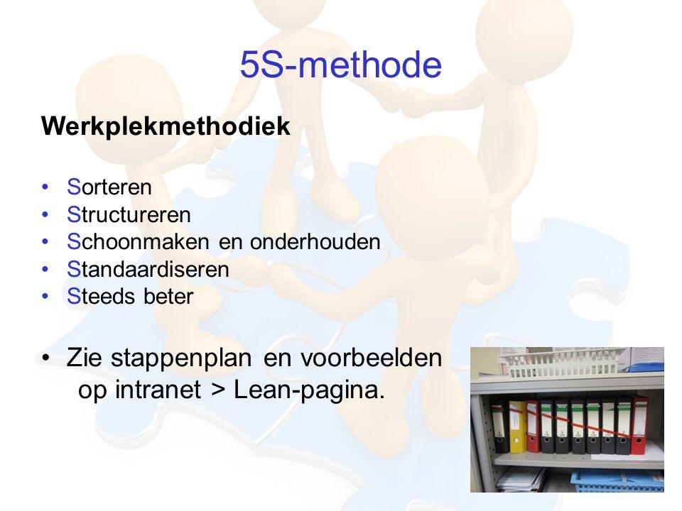 5S-methode Werkplekmethodiek Zie stappenplan en voorbeelden