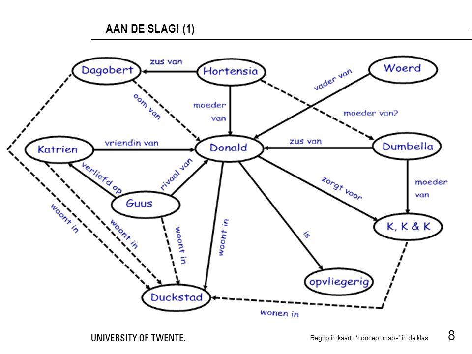 AAN DE SLAG! (1) Begrip in kaart: 'concept maps in de klas 8 8
