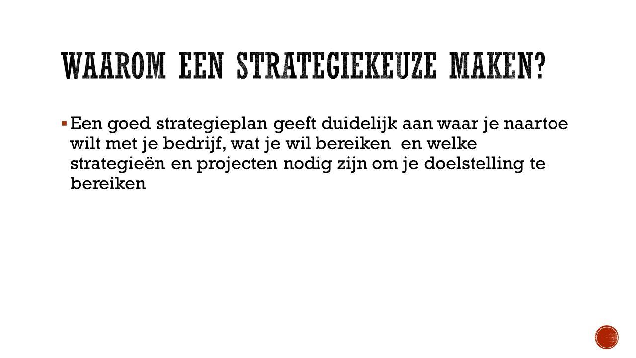 Waarom een strategiekeuze maken