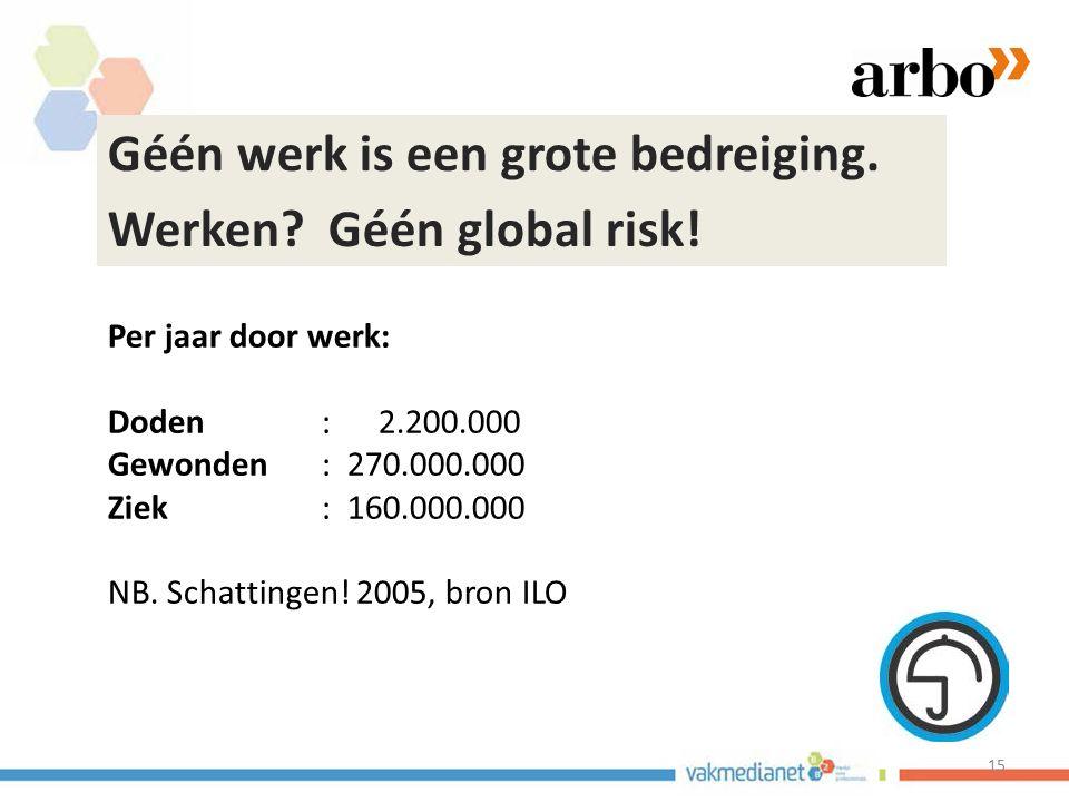 Géén werk is een grote bedreiging. Werken Géén global risk!