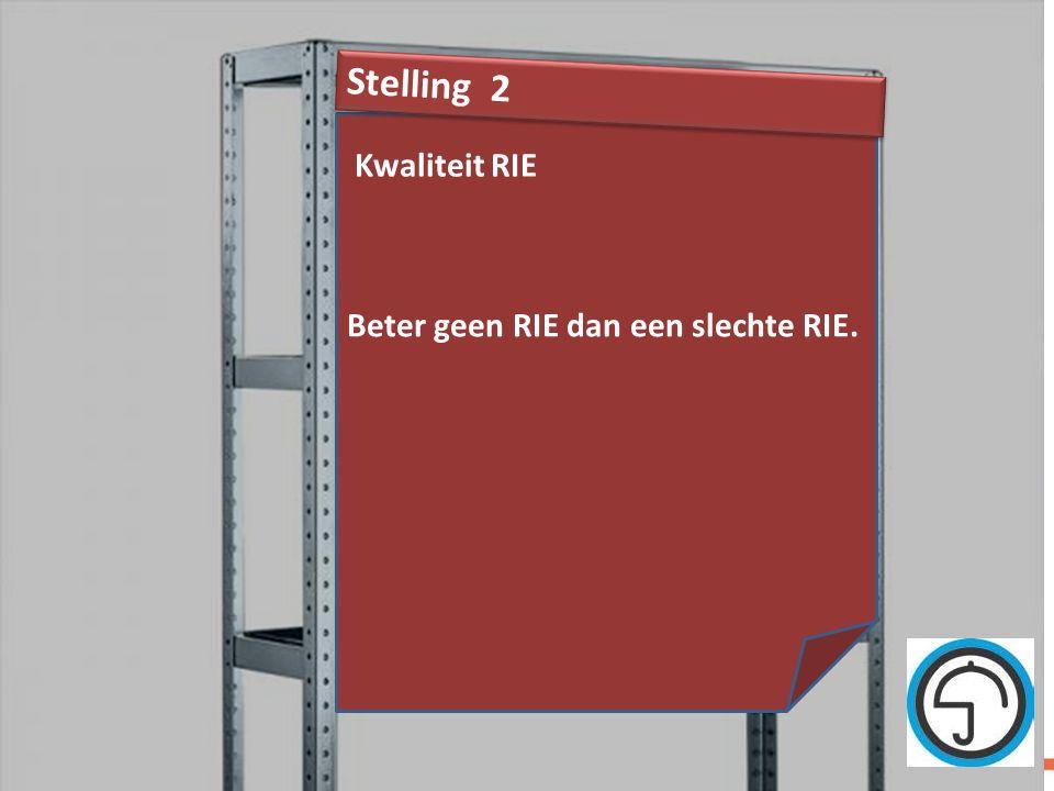 Stelling 2 Kwaliteit RIE Beter geen RIE dan een slechte RIE.
