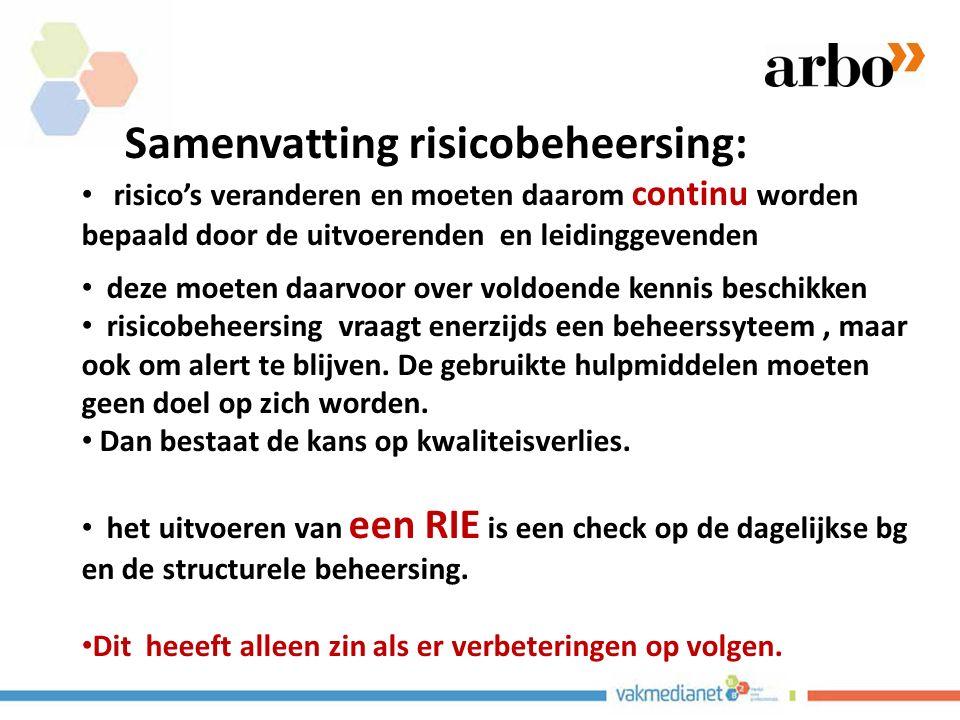 Samenvatting risicobeheersing: