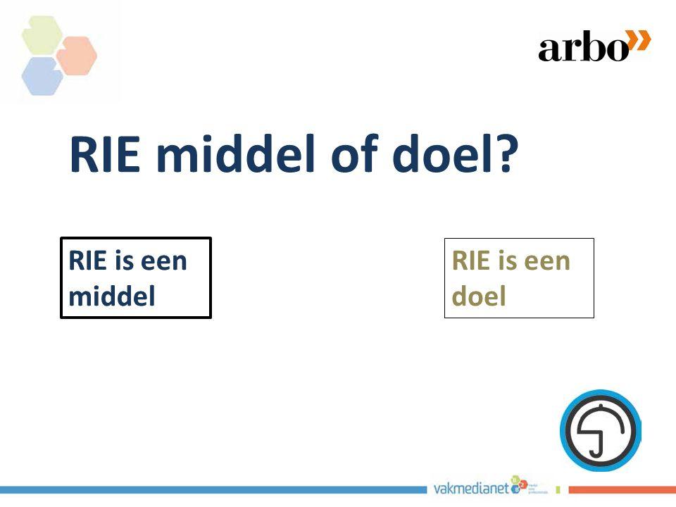 RIE middel of doel RIE is een middel RIE is een middel