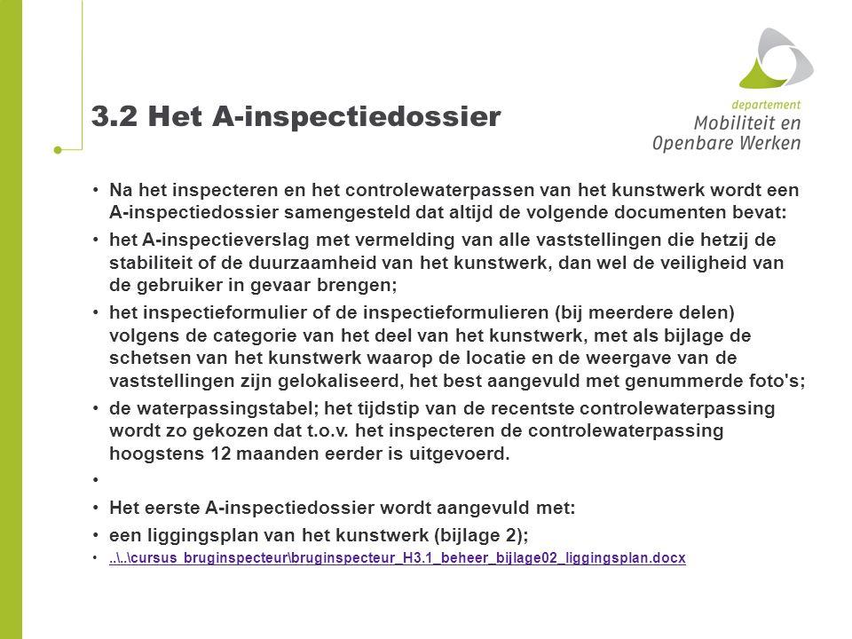 3.2 Het A-inspectiedossier