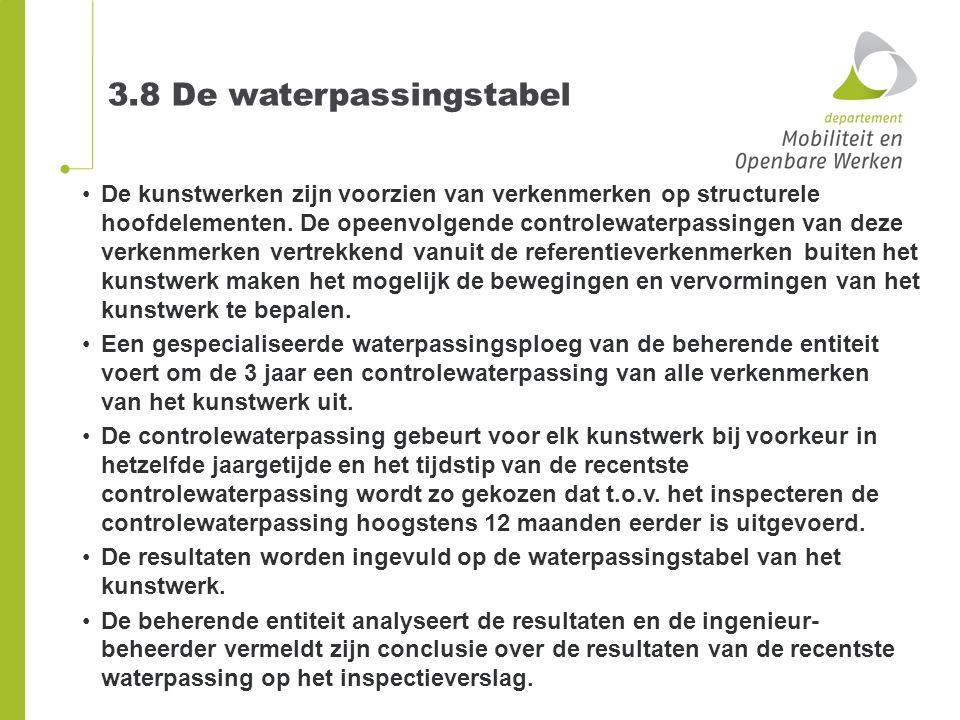 3.8 De waterpassingstabel