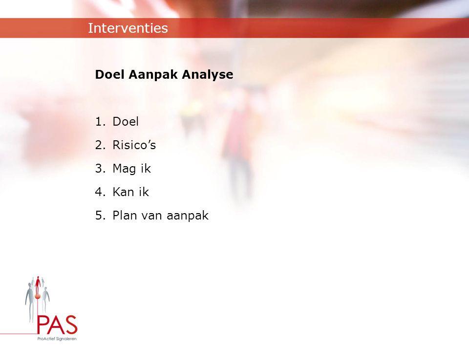 Interventies Doel Aanpak Analyse Doel Risico's Mag ik Kan ik