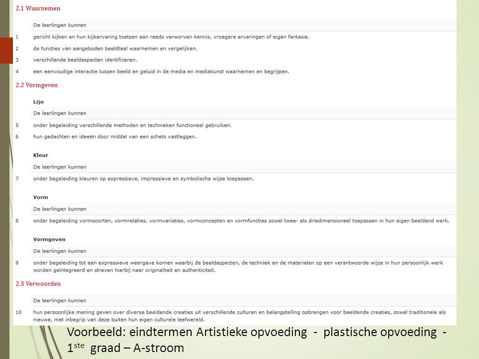 Voorbeeld: eindtermen Artistieke opvoeding - plastische opvoeding - 1ste graad – A-stroom