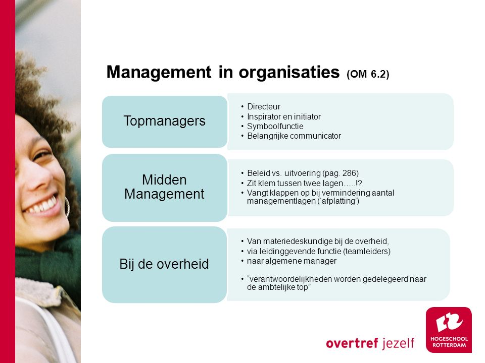 Management in organisaties (OM 6.2)