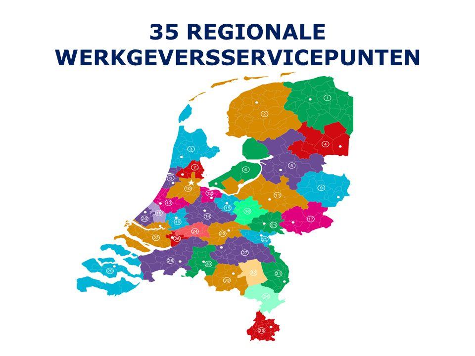 35 REGIONALE WERKGEVERSSERVICEPUNTEN