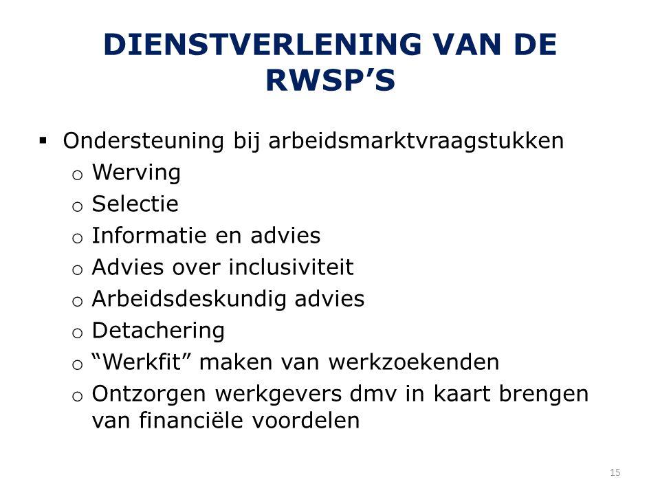 Dienstverlening van de RWSP's