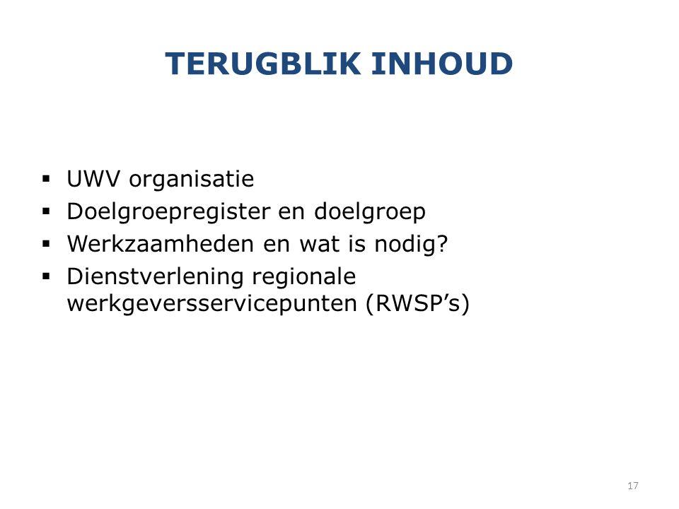 TERUGBLIK INHOUD UWV organisatie Doelgroepregister en doelgroep