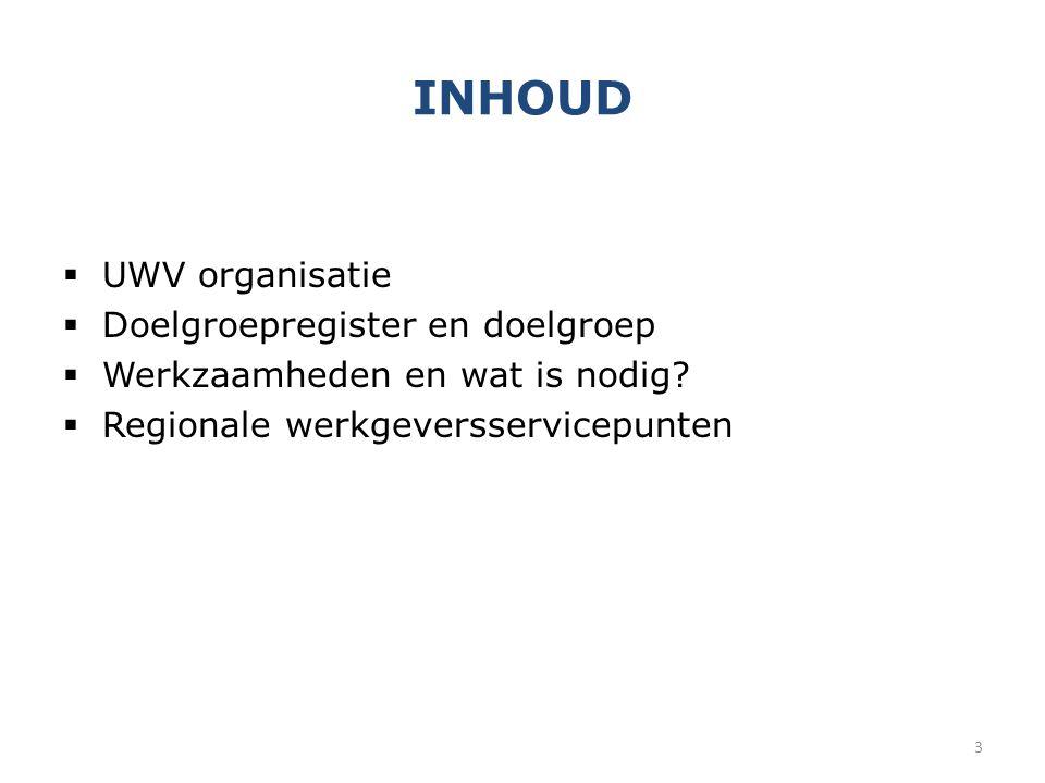 INHOUD UWV organisatie Doelgroepregister en doelgroep
