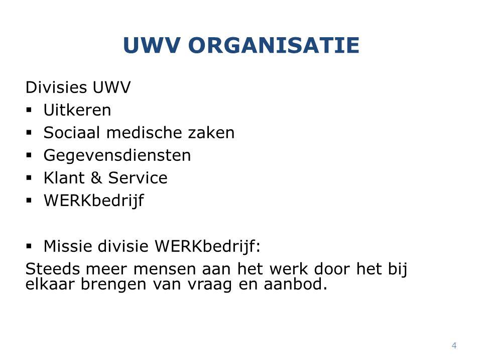 UWV ORGANISATIE Divisies UWV Uitkeren Sociaal medische zaken