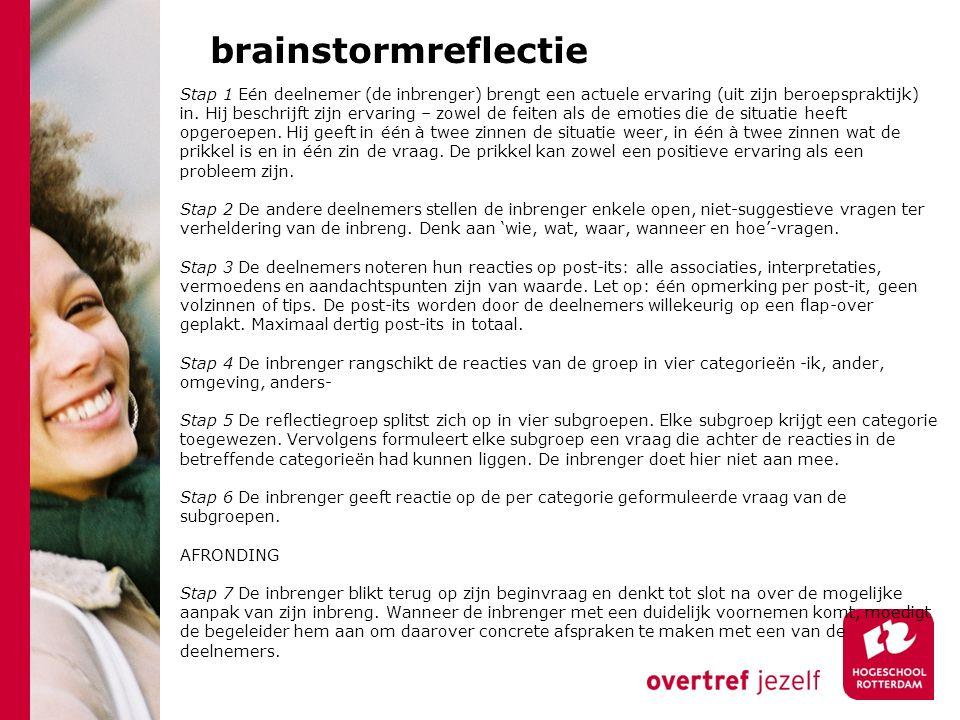 brainstormreflectie