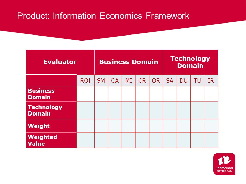 Product: Information Economics Framework