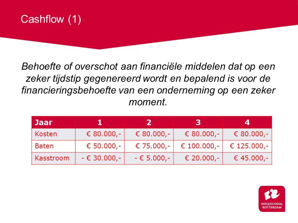 Cashflow (1)
