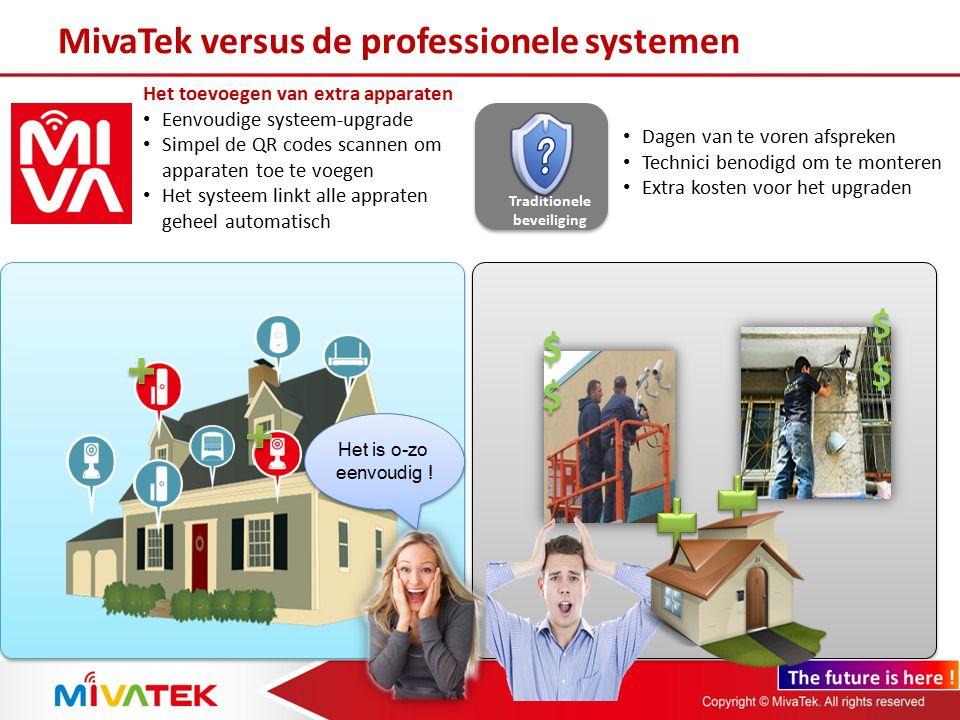 MivaTek versus de professionele systemen