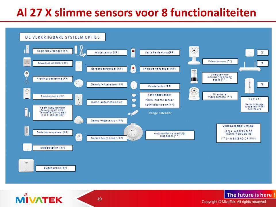 Al 27 X slimme sensors voor 8 functionaliteiten