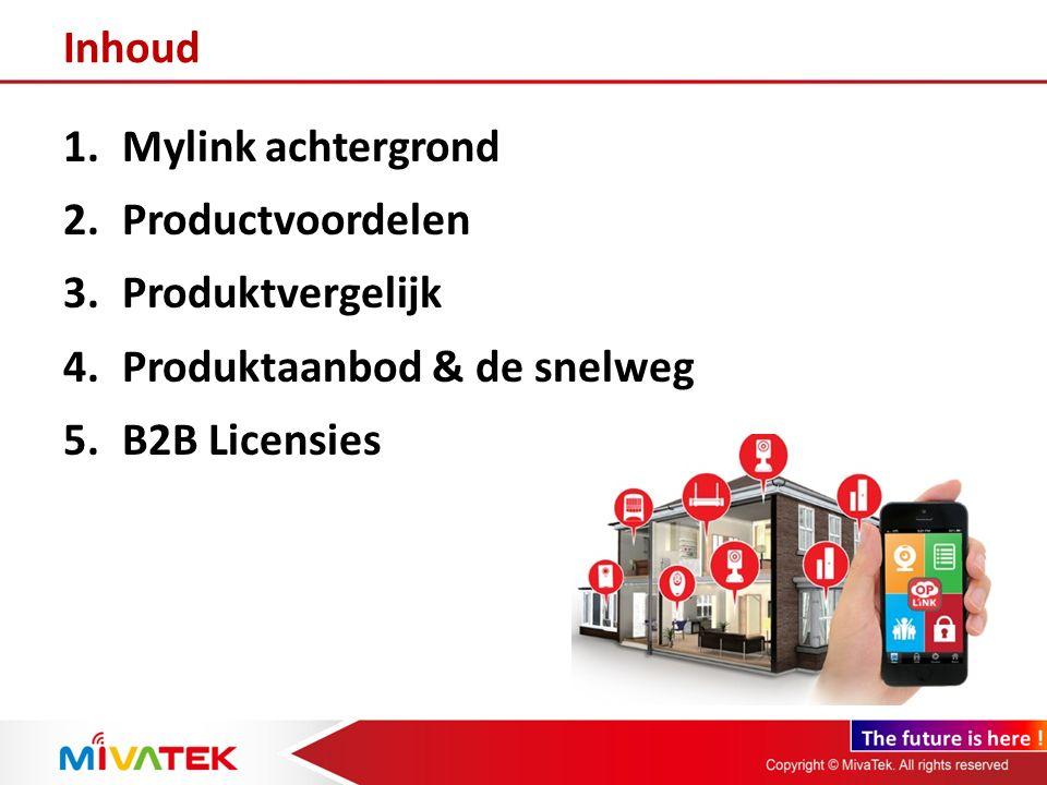 Inhoud Mylink achtergrond. Productvoordelen. Produktvergelijk.