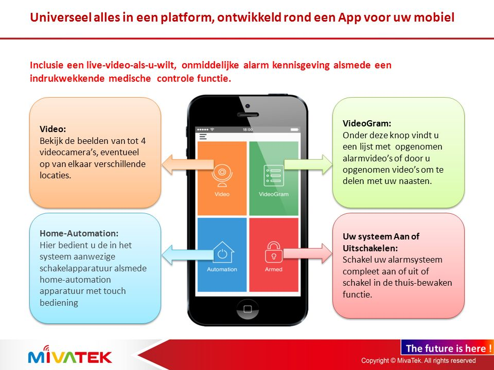 Universeel alles in een platform, ontwikkeld rond een App voor uw mobiel