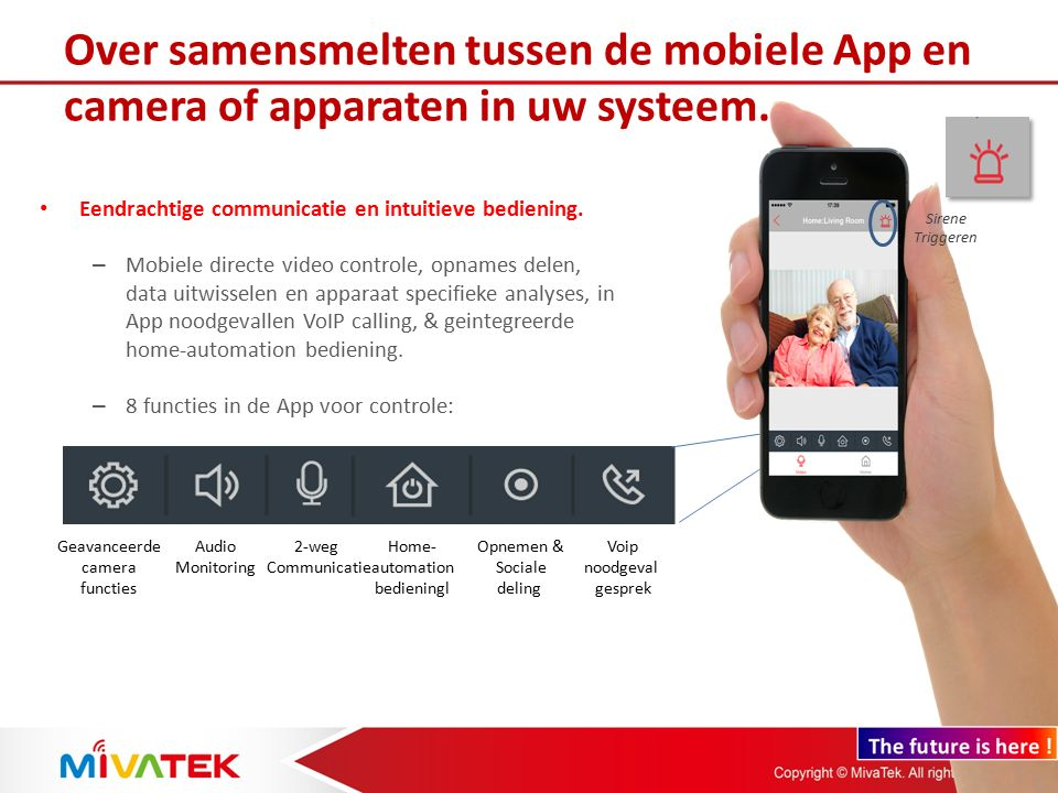 Over samensmelten tussen de mobiele App en camera of apparaten in uw systeem.