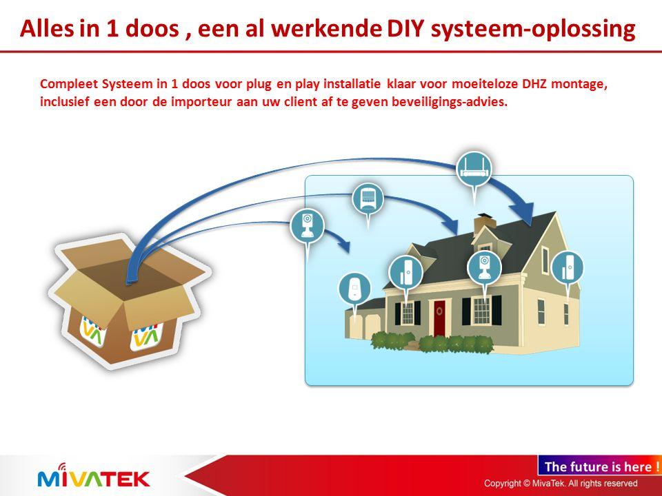 Alles in 1 doos , een al werkende DIY systeem-oplossing