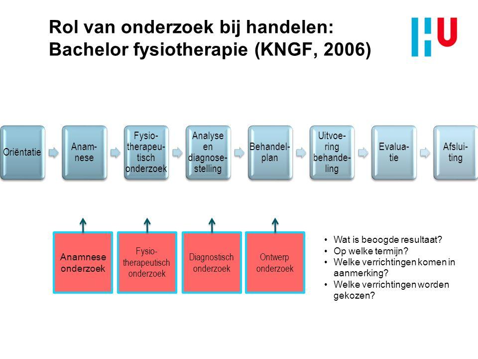 Rol van onderzoek bij handelen: Bachelor fysiotherapie (KNGF, 2006)