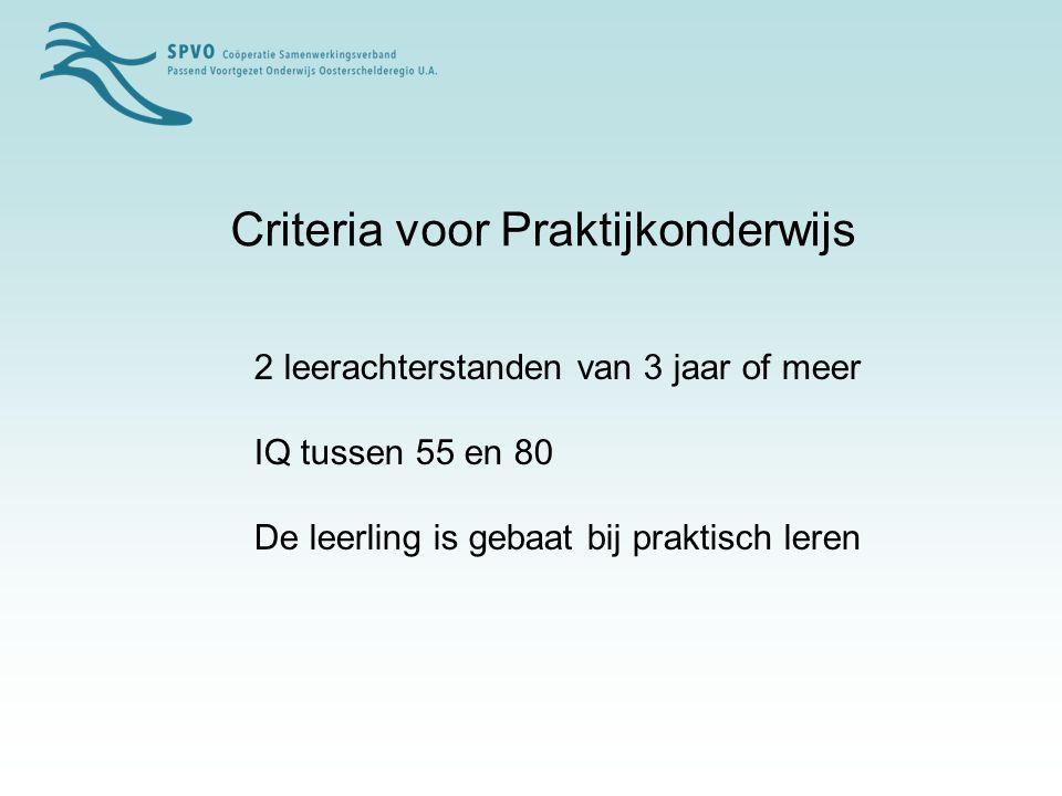 Criteria voor Praktijkonderwijs