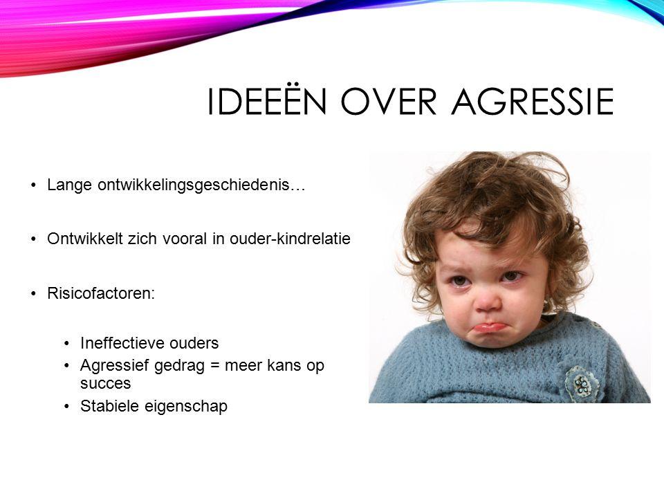 Ideeën over agressie Lange ontwikkelingsgeschiedenis…