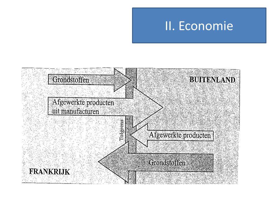 Mercantilisme van Colbert; Promotie export, beperking import