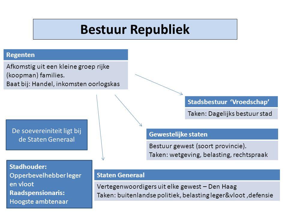 Bestuur Republiek Regenten