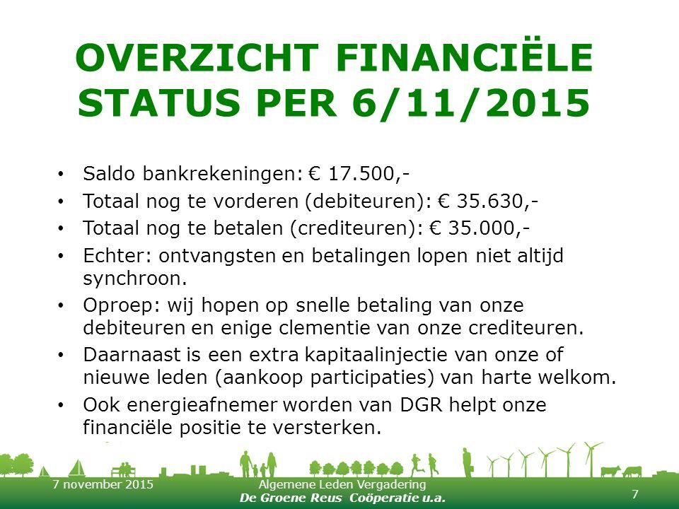 OVERZICHT FINANCIËLE STATUS PER 6/11/2015