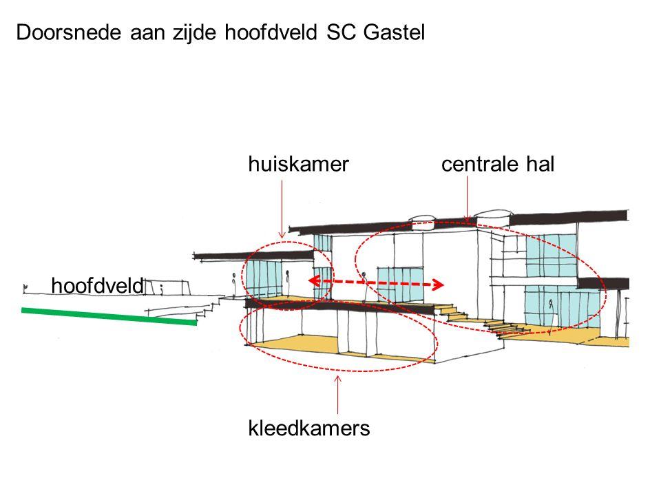 Doorsnede aan zijde hoofdveld SC Gastel
