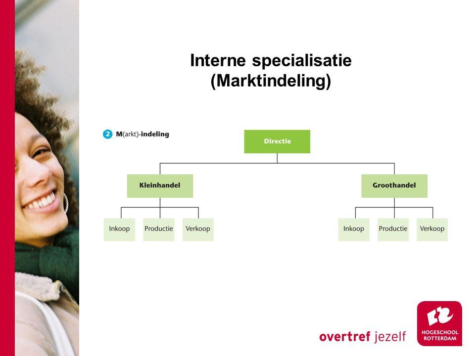 Interne specialisatie (Marktindeling)