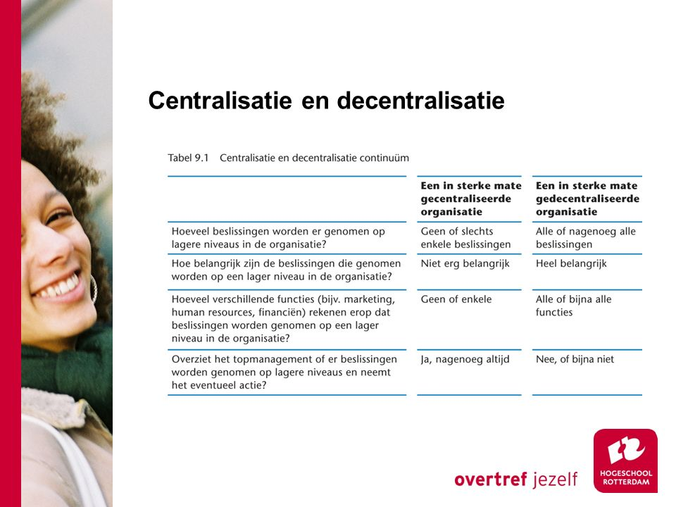 Centralisatie en decentralisatie
