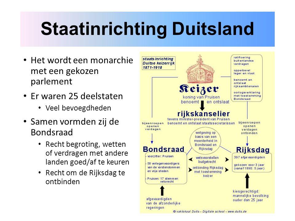 Staatinrichting Duitsland