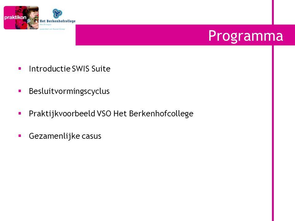 Programma Introductie SWIS Suite Besluitvormingscyclus