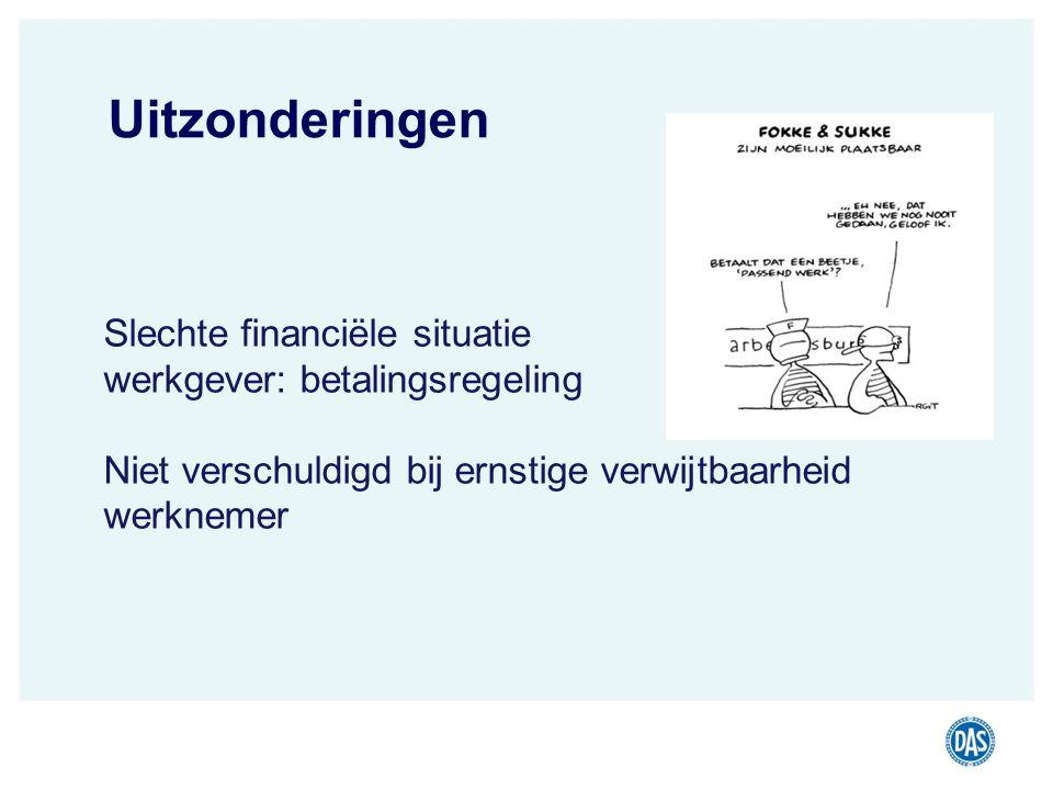 Uitzonderingen Slechte financiële situatie