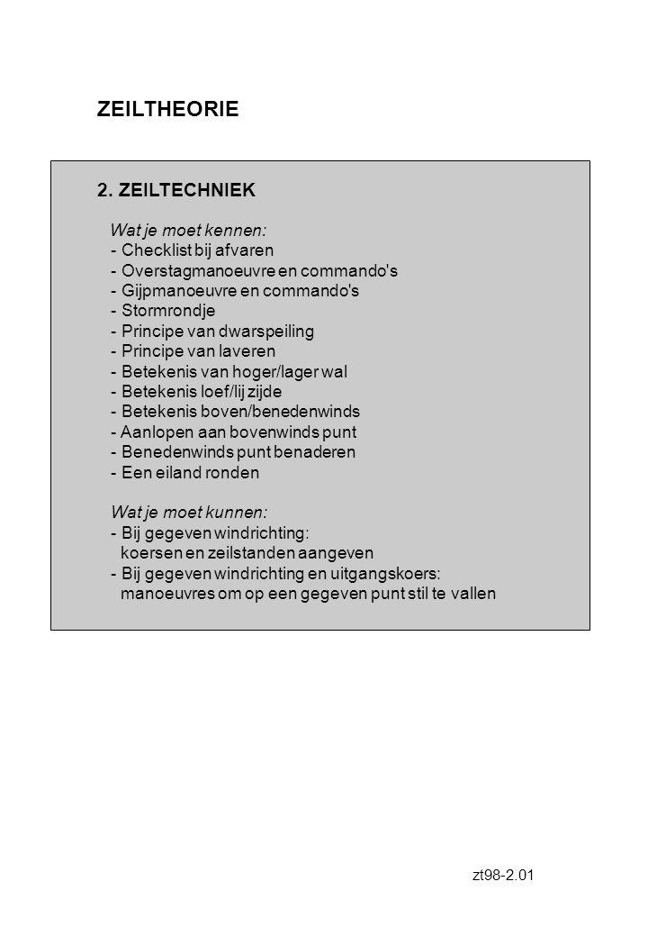 ZEILTHEORIE 2. ZEILTECHNIEK Wat je moet kennen: - Checklist bij afvaren.