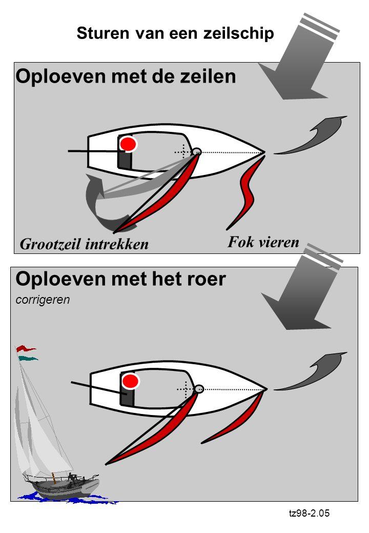 Oploeven met de zeilen Oploeven met het roer Sturen van een zeilschip