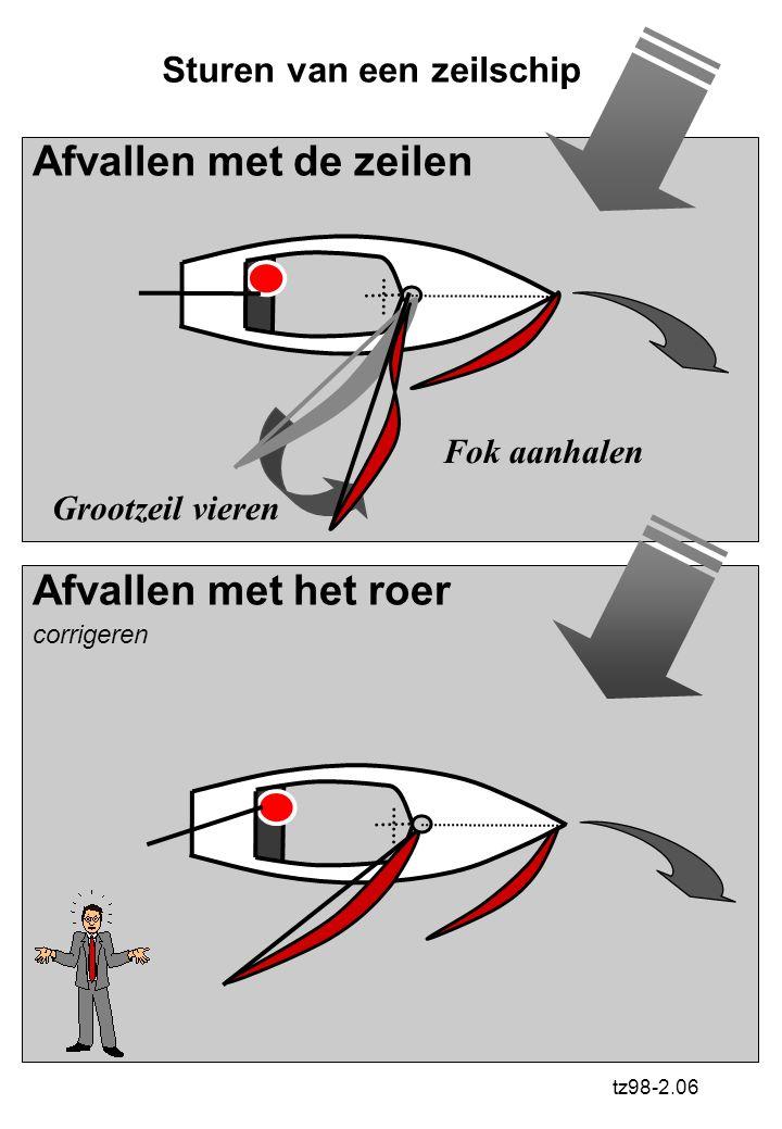 Afvallen met de zeilen Afvallen met het roer Sturen van een zeilschip