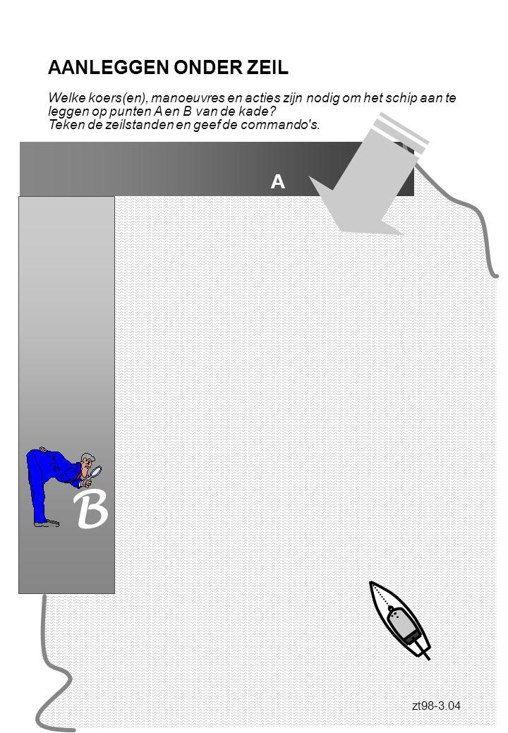 AANLEGGEN ONDER ZEIL Welke koers(en), manoeuvres en acties zijn nodig om het schip aan te leggen op punten A en B van de kade Teken de zeilstanden en geef de commando s.