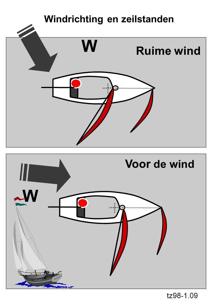 Windrichting en zeilstanden